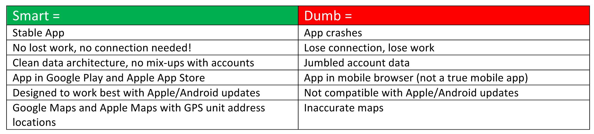 smart vs dumb.png